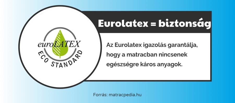 Eurolatex védjegy biomatracoknál