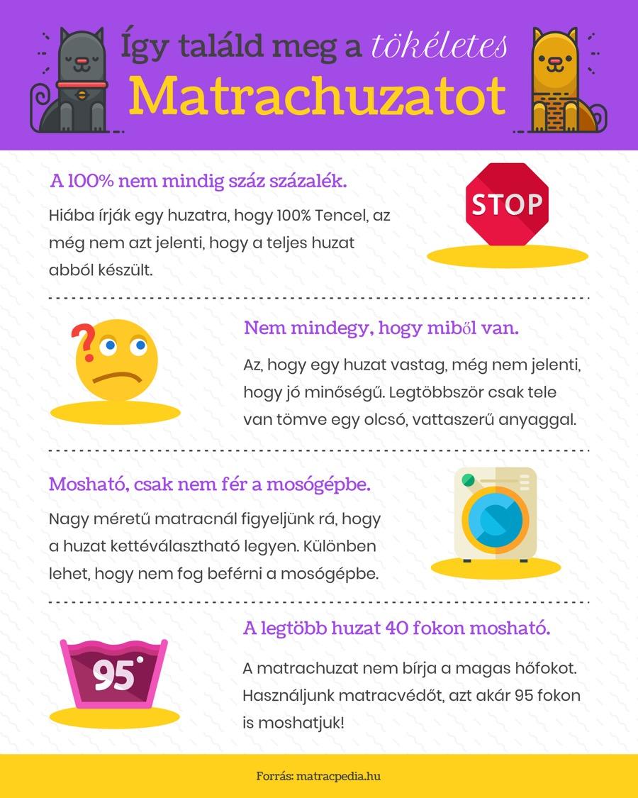 Tippek matrachuzat választáshoz