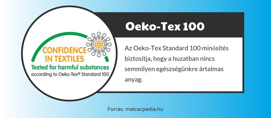 oeko tex minősítés