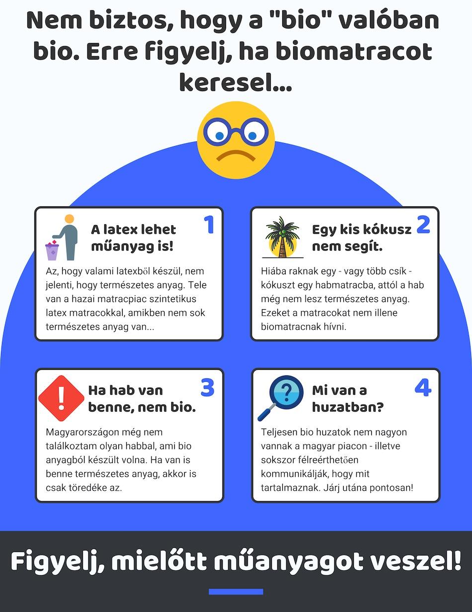 Biomatrac infografika