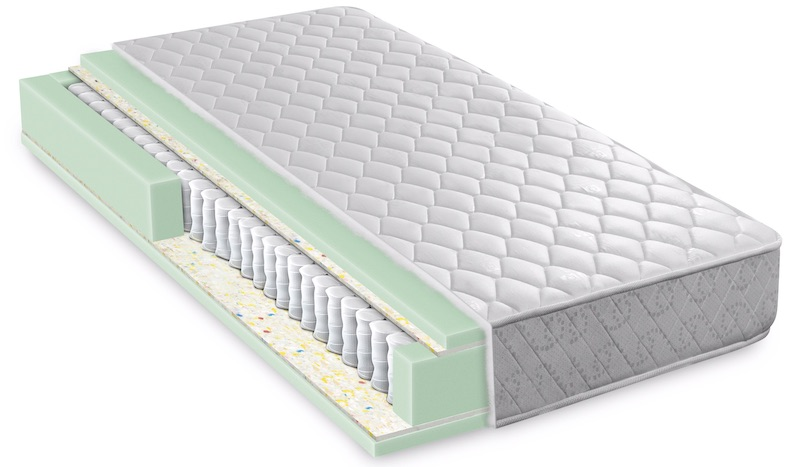 hibrid matrac