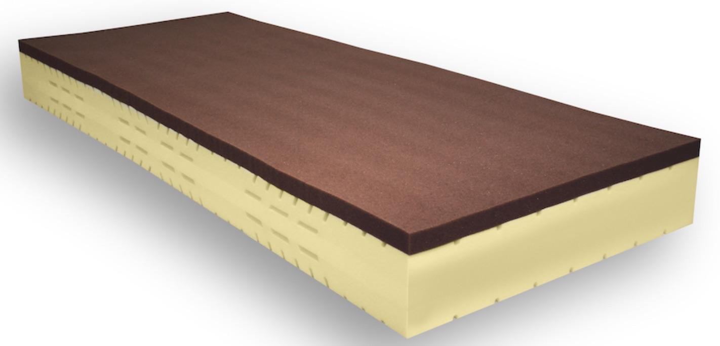 zónás hideghab matrac