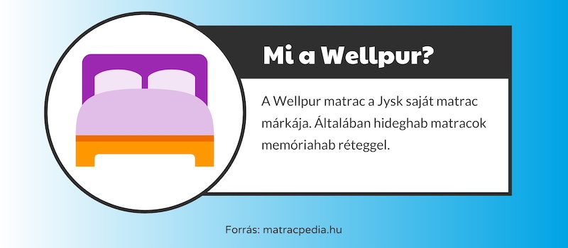 Wellpur matrac